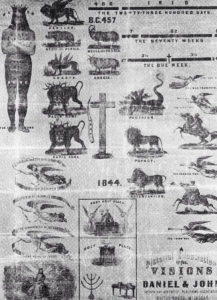 Confusing Prophetic Chart